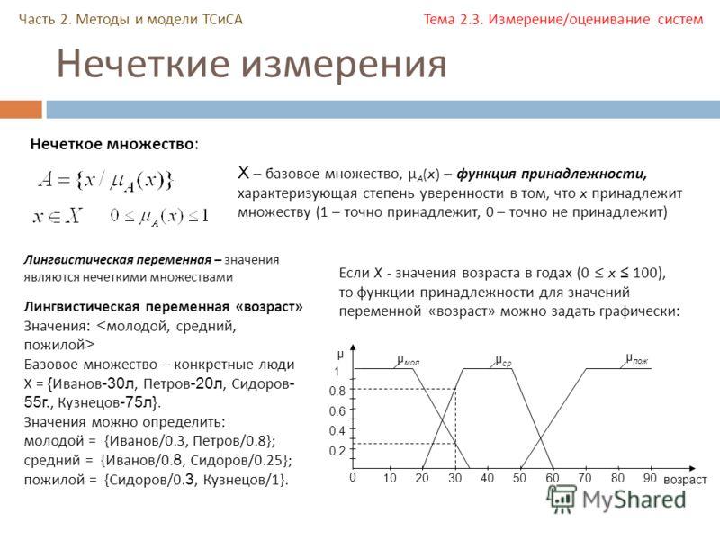 Нечеткие измерения Часть 2. Методы и модели ТСиСА Тема 2.3. Измерение/оценивание систем Нечеткое множество : Х – базовое множество, µ A (x) – функция принадлежности, характеризующая степень уверенности в том, что x принадлежит множеству (1 – точно пр