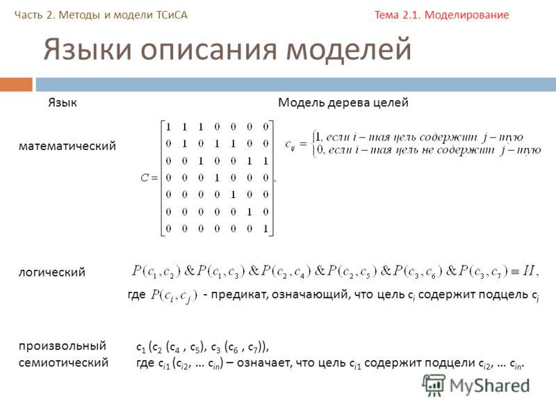 Языки описания моделей Часть 2. Методы и модели ТСиСА Тема 2.1. Моделирование ЯзыкМодель дерева целей математический логический где - предикат, означающий, что цель c i содержит подцель c j произвольный семиотический c 1 ( c 2 ( c 4, c 5 ), c 3 ( c 6