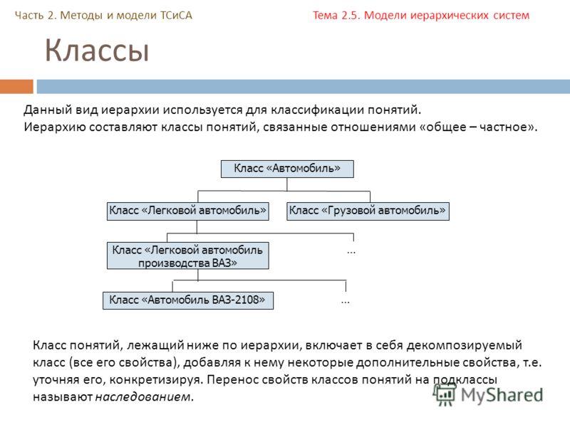 Классы Часть 2. Методы и модели ТСиСА Тема 2.5. Модели иерархических систем Данный вид иерархии используется для классификации понятий. Иерархию составляют классы понятий, связанные отношениями « общее – частное ». Класс «Автомобиль» … … Класс «Легко