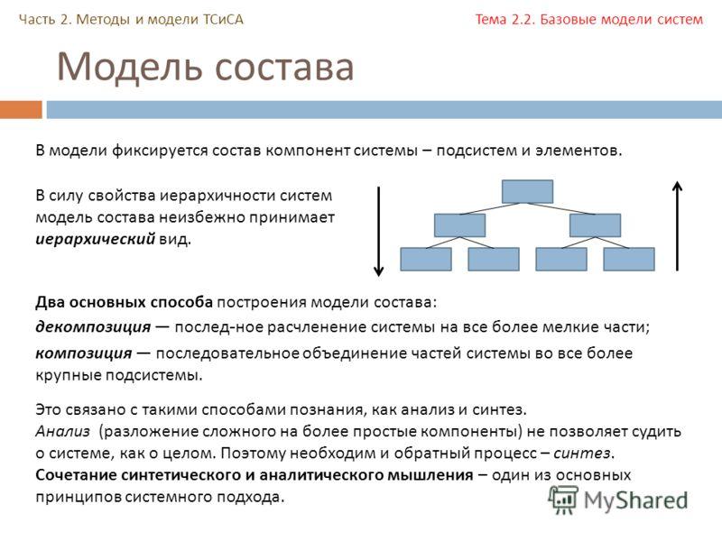 Модель состава Часть 2. Методы и модели ТСиСА Тема 2.2. Базовые модели систем В модели фиксируется состав компонент системы – подсистем и элементов. В силу свойства иерархичности систем модель состава неизбежно принимает иерархический вид. Это связан