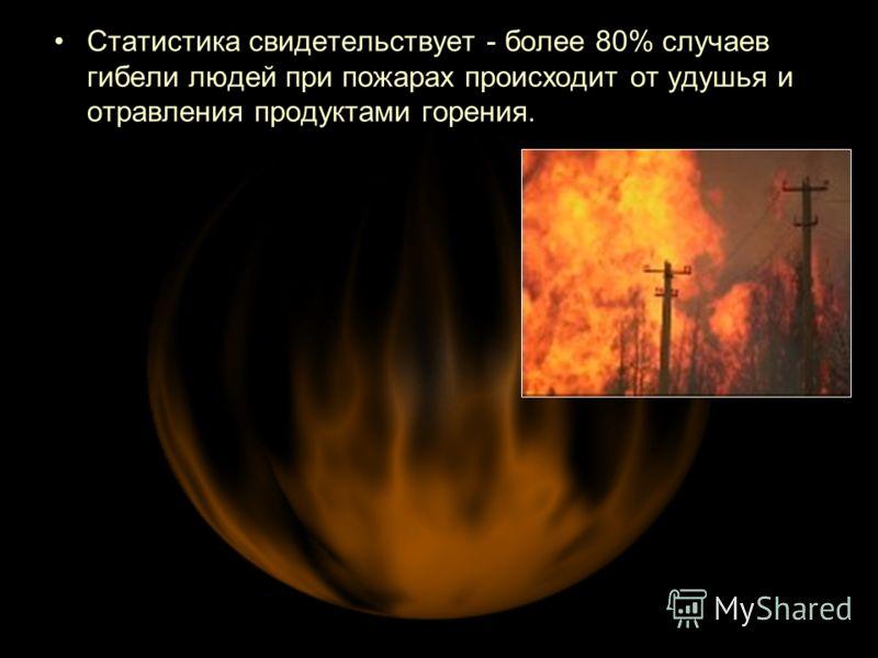 Статистика свидетельствует - более 80% случаев гибели людей при пожарах происходит от удушья и отравления продуктами горения.