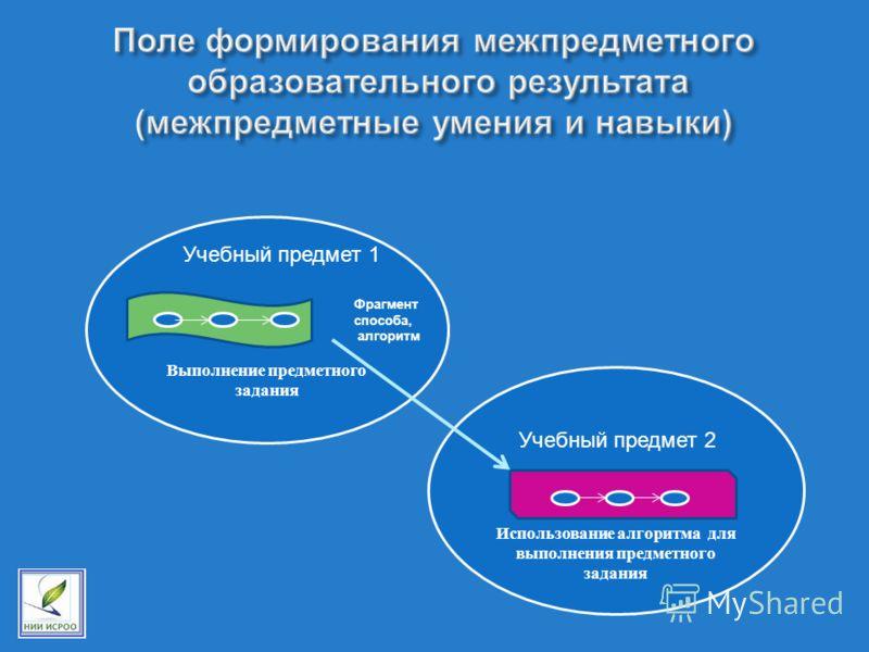 Использование алгоритма для выполнения предметного задания Выполнение предметного задания Учебный предмет 1 Учебный предмет 2 Фрагмент способа, алгоритм