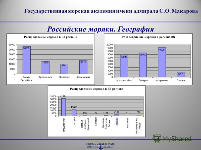ADMIRAL MAKAROV STATE MARITIME ACADEMY Государственная морская академия имени адмирала С.О. Макарова Российские моряки. География