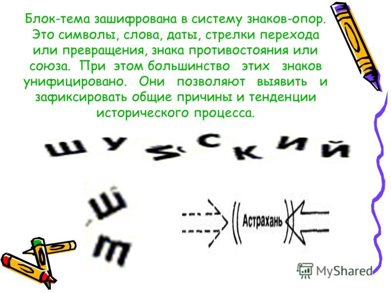 Блок-тема зашифрована в систему знаков-опор. Это символы, слова, даты, стрелки перехода или превращения, знака противостояния или союза. При этом большинство этих знаков унифицировано. Они позволяют выявить и зафиксировать общие причины и тенденции и