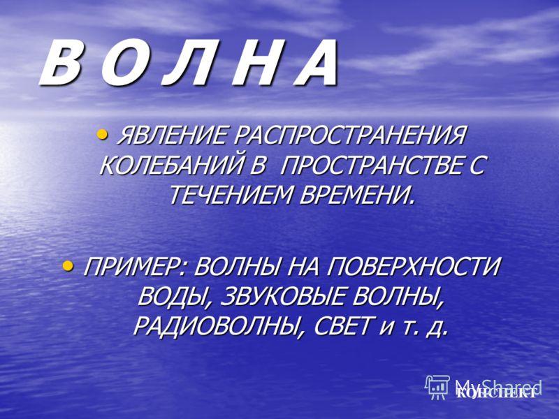 КОНСПЕКТ