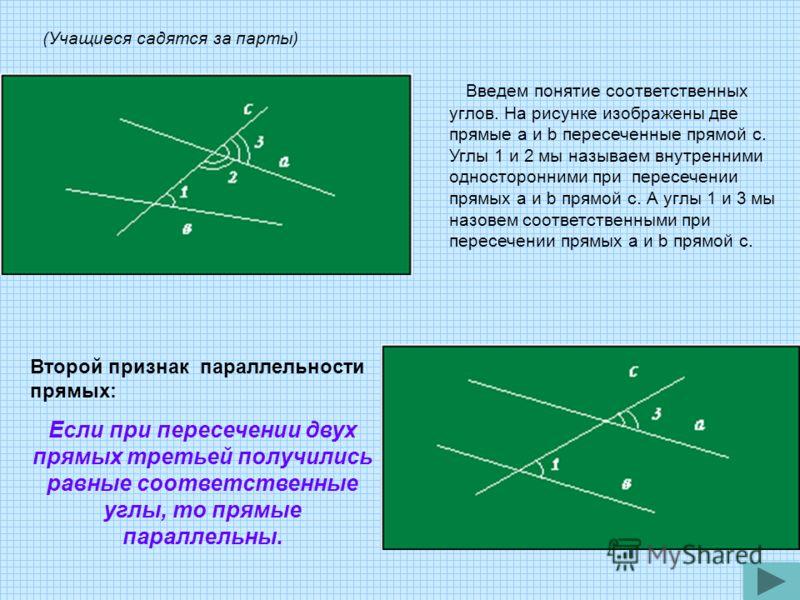 Введем понятие соответственных углов. На рисунке изображены две прямые а и b пересеченные прямой с. Углы 1 и 2 мы называем внутренними односторонними при пересечении прямых а и b прямой с. А углы 1 и 3 мы назовем соответственными при пересечении прям