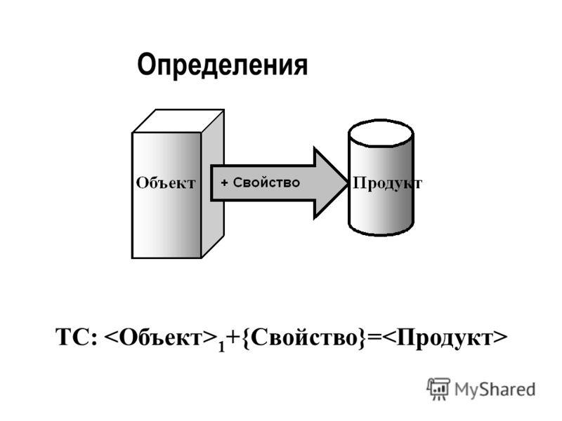 (Техническая) система – это то, что производит ПРОДУКТ Определения