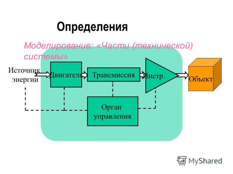 Моделирование: «Части (технической) системы» Определения