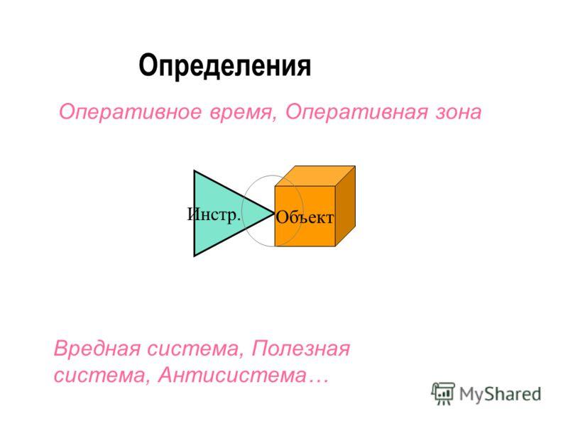 Орган управления Источник энергии Объект Двигатель Трансмиссия Инстр. Определения Моделирование: «Части (технической) системы»
