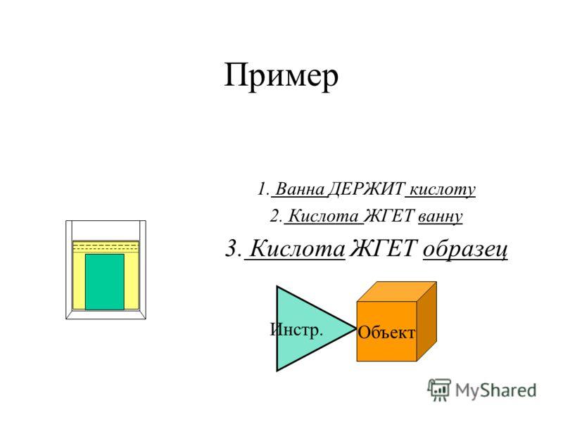 Оперативное время, Оперативная зона Определения Инстр. Объект Вредная система, Полезная система, Антисистема…