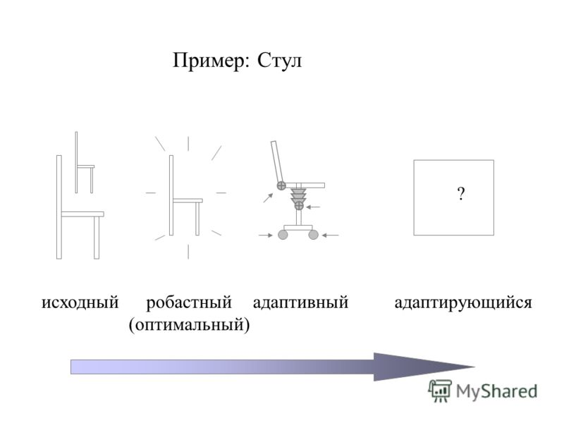 Законы: Повышение динамичности и адаптивности Инструмент…