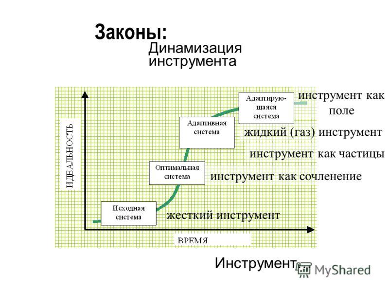 Пример: Веб-сайт исходныйоптимальныйадаптивныйадаптирующийся Dobro pozhalovat! Bienvenido! Привет, Маша! Ты здорово выглядишь!.