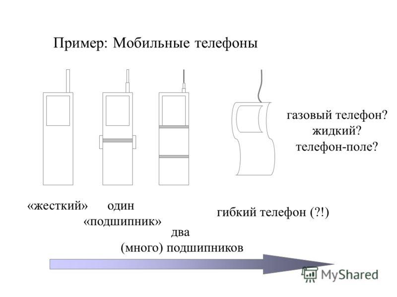 Законы: Динамизация инструмента Инструмент… жесткий инструмент инструмент как сочленение инструмент как частицы жидкий (газ) инструмент инструмент как поле