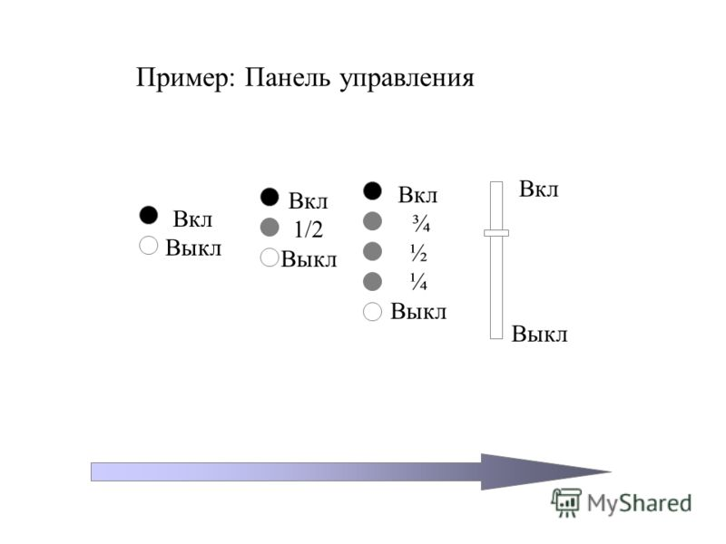 Закон: Повышение функциональности One product Discrete spectrum of products Distributed spectrum of products Many (finite number) of products