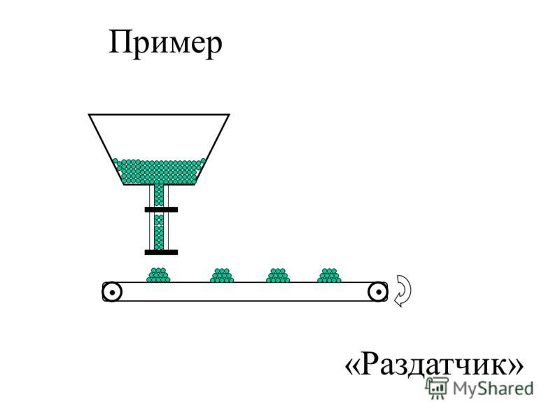 Вывод: Все (технические) системы развиваются в соответствии с определенными законами n S-кривая развития системы n Закон повышения идеальности n Закон повышения динамичности n Закон повышения функциональности n …