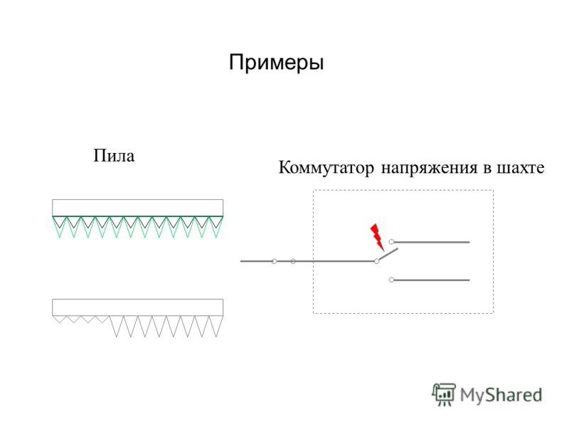 Стандарты устранения Физических противоречий (всего 11) 1.Разделение конфликтующей пары в пространстве 2.Разделение конфликтующей пары во времени 3.Объединение однородных систем в надсистему… 4.…