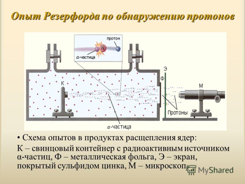 Опыт Резерфорда по обнаружению протонов Схема опытов в продуктах расщепления ядер: К – свинцовый контейнер с радиоактивным источником α-частиц, Ф – металлическая фольга, Э – экран, покрытый сульфидом цинка, М – микроскоп.