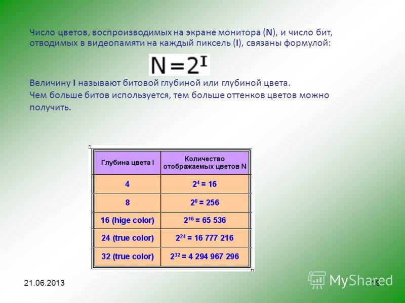 21.06.201319 Число цветов, воспроизводимых на экране монитора (N), и число бит, отводимых в видеопамяти на каждый пиксель (I), связаны формулой: Величину I называют битовой глубиной или глубиной цвета. Чем больше битов используется, тем больше оттенк