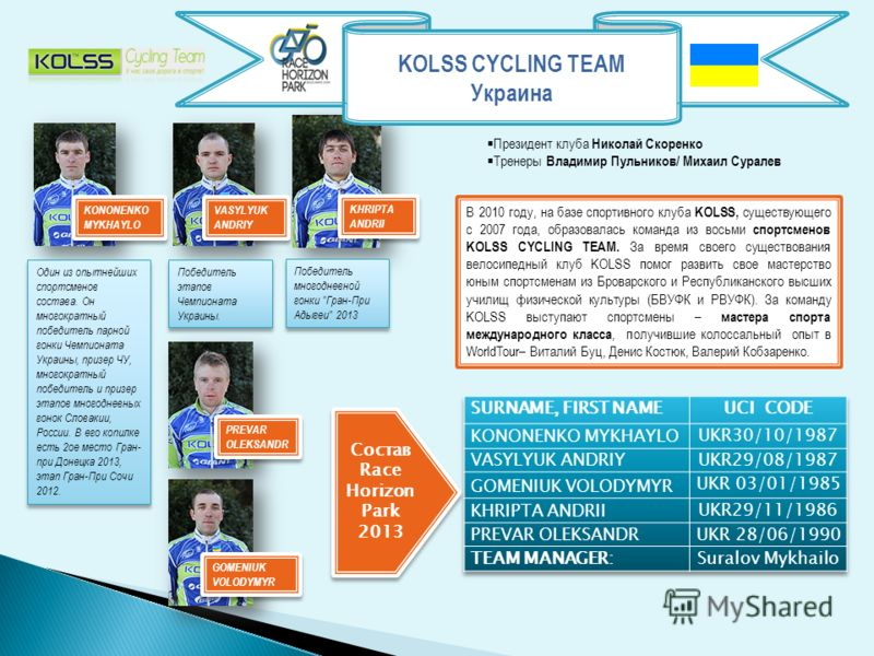 KOLSS CYCLING TEAM Украина Президент клуба Николай Скоренко Тренеры Владимир Пульников/ Михаил Суралев KHRIPTA ANDRII PREVAR OLEKSANDR KONONENKO MYKHAYLO GOMENIUK VOLODYMYR VASYLYUK ANDRIY В 2010 году, на базе спортивного клуба KOLSS, существующего с
