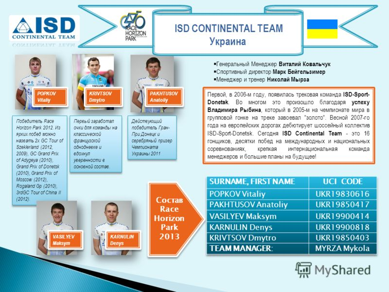 ISD CONTINENTAL TEAM Украина Генеральный Менеджер Виталий Ковальчук Спортивный директор Марк Бейгельзимер Менеджер и тренер Николай Мырза Победитель Race Horizon Park 2012. Из ярких побед можно назвать 2x GC Tour of Szeklerland (2012, 2009), GC Grand