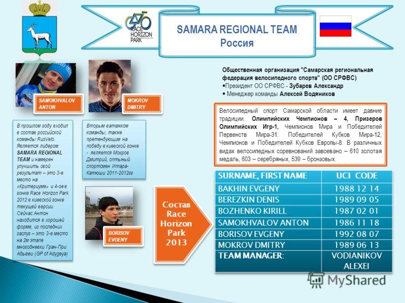 SAMARA REGIONAL TEАM Россия Общественная организация