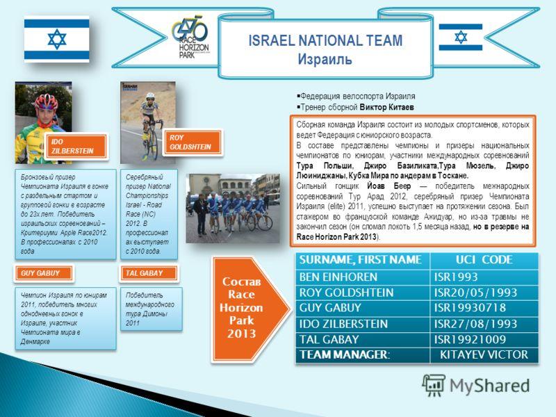 ISRAEL NATIONAL TEAM Израиль Федерация велоспорта Израиля Тренер сборной Виктор Китаев IDO ZILBERSTEIN ROY GOLDSHTEIN Сборная команда Израиля состоит из молодых спортсменов, которых ведет Федерация с юниорского возраста. В составе представлены чемпио