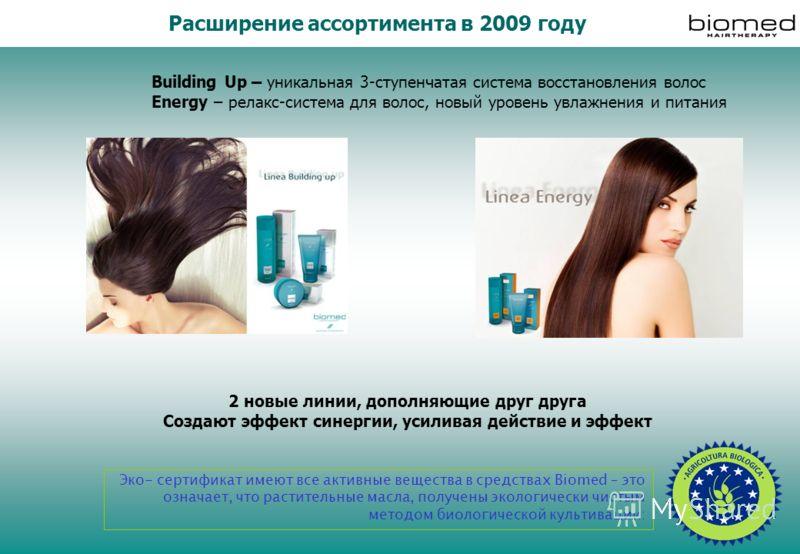 Расширение ассортимента в 2009 году 2 новые линии, дополняющие друг друга Создают эффект синергии, усиливая действие и эффект Building Up – уникальная 3-ступенчатая система восстановления волос Energy – релакс-система для волос, новый уровень увлажне