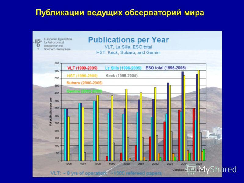 Публикации ведущих обсерваторий мира