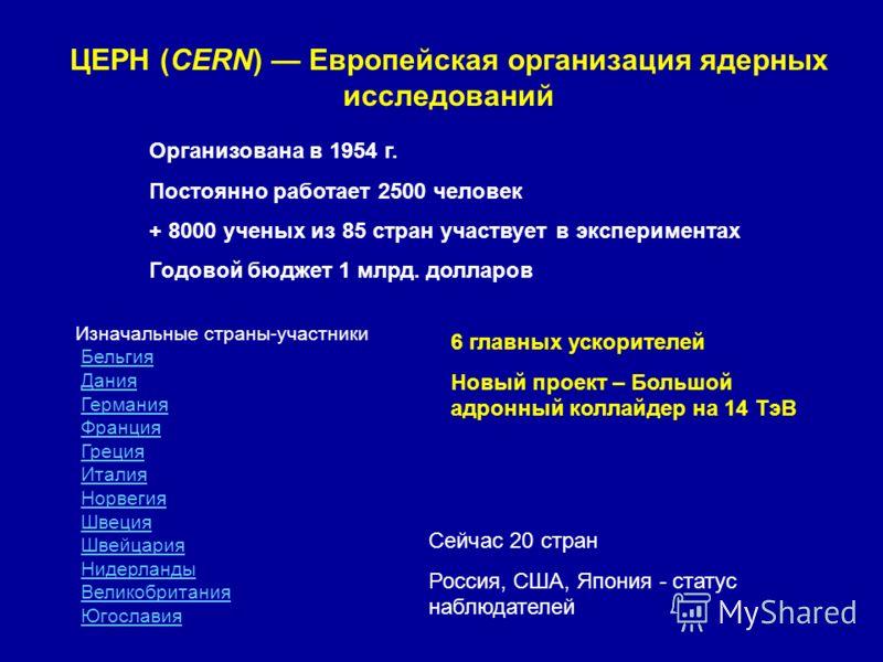 ЦЕРН (CERN) Европейская организация ядерных исследований Организована в 1954 г. Постоянно работает 2500 человек + 8000 ученых из 85 стран участвует в экспериментах Годовой бюджет 1 млрд. долларов Изначальные страны-участники Бельгия Дания Германия Фр