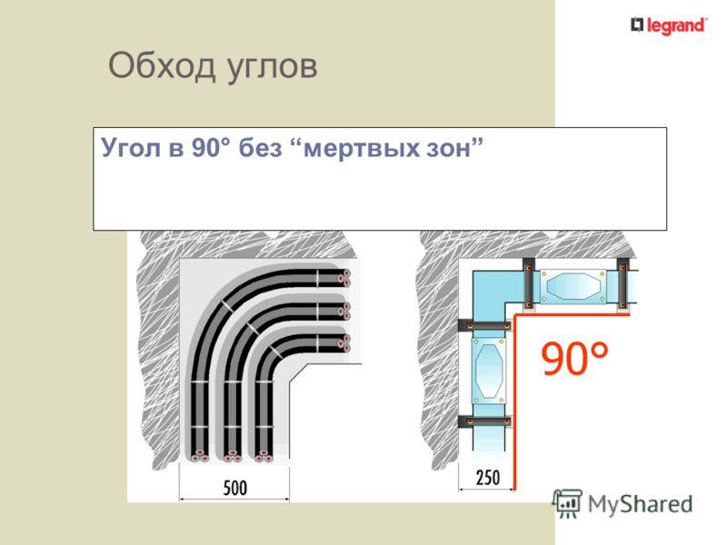 Обход углов Угол в 90° без мертвых зон 90°