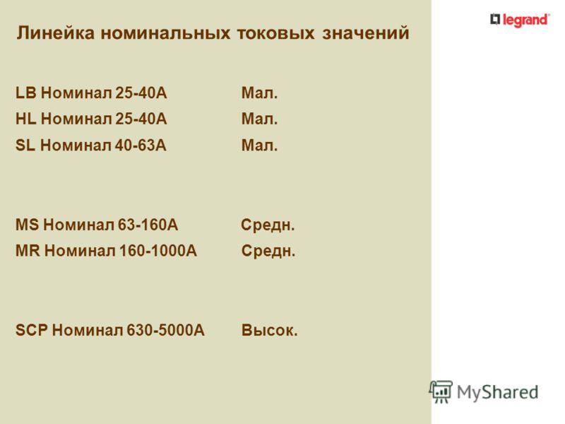 Линейка номинальных токовых значений LB Номинал 25-40AМал. HL Номинал 25-40A Мал. SL Номинал 40-63A Мал. MS Номинал 63-160A Средн. MR Номинал 160-1000A Средн. SCP Номинал 630-5000A Высок.