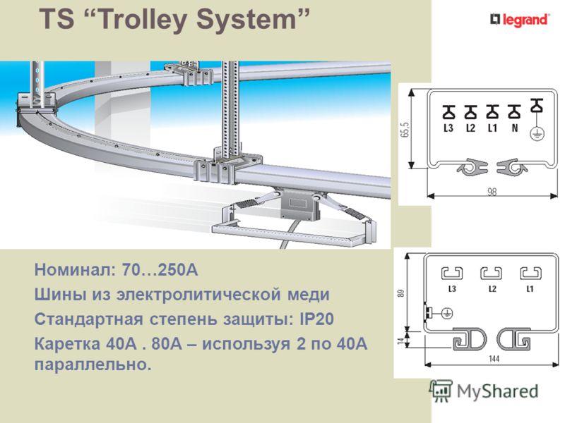 TS Trolley System Номинал: 70…250A Шины из электролитической меди Стандартная степень защиты: IP20 Каретка 40A. 80A – используя 2 по 40A параллельно.