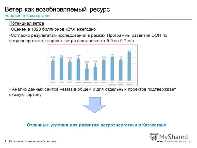 Развитие ветроэнергетики в Казахстане3 Ветер как возобновляемый ресурс Условия в Казахстане Потенциал ветра Оценён в 1820 биллионов кВт.ч ежегодно Согласно результатам исследований в рамках Программы развития ООН по ветроэнергетике, скорость ветра со