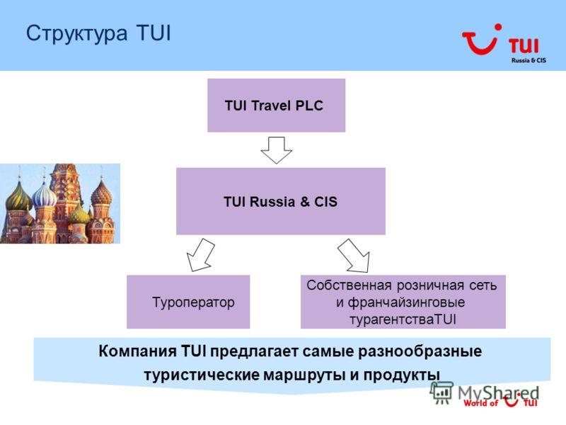 Структура TUI TUI Travel PLC TUI Russia & CIS Туроператор Собственная розничная сеть и франчайзинговые турагентстваTUI Компания TUI предлагает самые разнообразные туристические маршруты и продукты