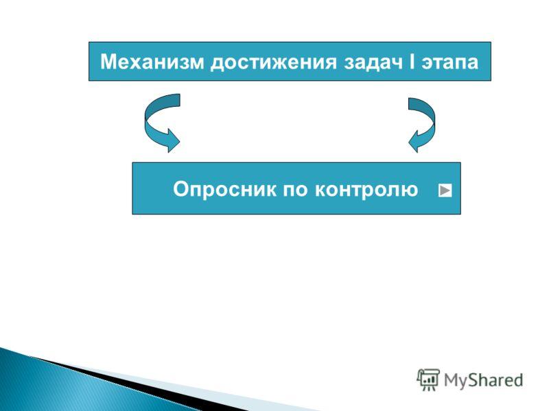 Механизм достижения задач I этапа Опросник по контролю
