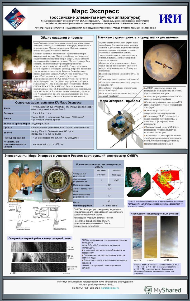 Эксперименты Марс-Экспресс с участием России: картирующий спектрометр ОМЕГА Марс Экспресс (российские элементы научной аппаратуры) Космический проект финансируется ЕКА, эксперименты – национальными космическими агентствами, российское участие в трех
