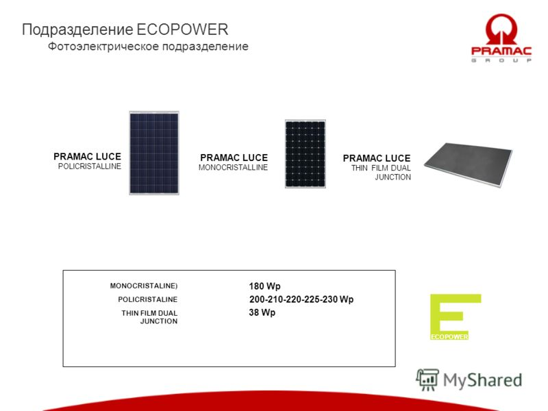 Подразделение ECOPOWER Фотоэлектрическое подразделение PRAMAC LUCE POLICRISTALLINE PRAMAC LUCE MONOCRISTALLINE PRAMAC LUCE THIN FILM DUAL JUNCTION 200-210-220-225-230 Wp 180 Wp MONOCRISTALINE) POLICRISTALINE THIN FILM DUAL JUNCTION 38 Wp ECOPOWER