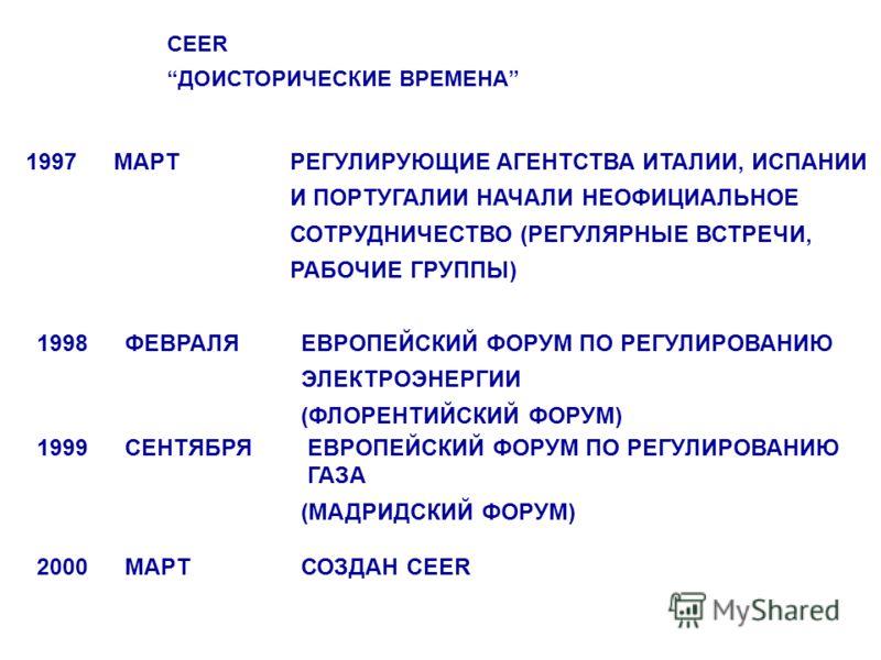 1997МАРТРЕГУЛИРУЮЩИЕ АГЕНТСТВА ИТАЛИИ, ИСПАНИИ И ПОРТУГАЛИИ НАЧАЛИ НЕОФИЦИАЛЬНОЕ СОТРУДНИЧЕСТВО (РЕГУЛЯРНЫЕ ВСТРЕЧИ, РАБОЧИЕ ГРУППЫ) 1998ФЕВРАЛЯЕВРОПЕЙСКИЙ ФОРУМ ПО РЕГУЛИРОВАНИЮ ЭЛЕКТРОЭНЕРГИИ (ФЛОРЕНТИЙСКИЙ ФОРУМ) 1999СЕНТЯБРЯ ЕВРОПЕЙСКИЙ ФОРУМ ПО