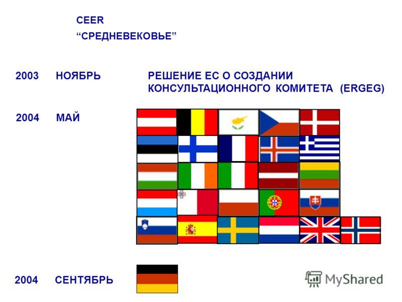 CEER СРЕДНЕВЕКОВЬЕ 2003НОЯБРЬ РЕШЕНИЕ ЕС О СОЗДАНИИ КОНСУЛЬТАЦИОННОГО КОМИТЕТА (ERGEG) 2004МАЙ 2004СЕНТЯБРЬ