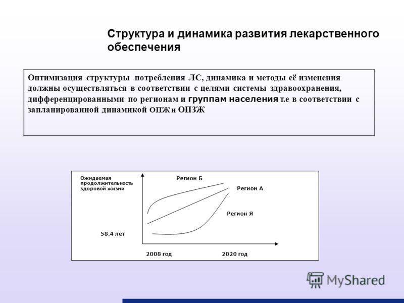 Структура и динамика развития лекарственного обеспечения Оптимизация структуры потребления ЛС, динамика и методы её изменения должны осуществляться в соответствии с целями системы здравоохранения, дифференцированными по регионам и группам населения т