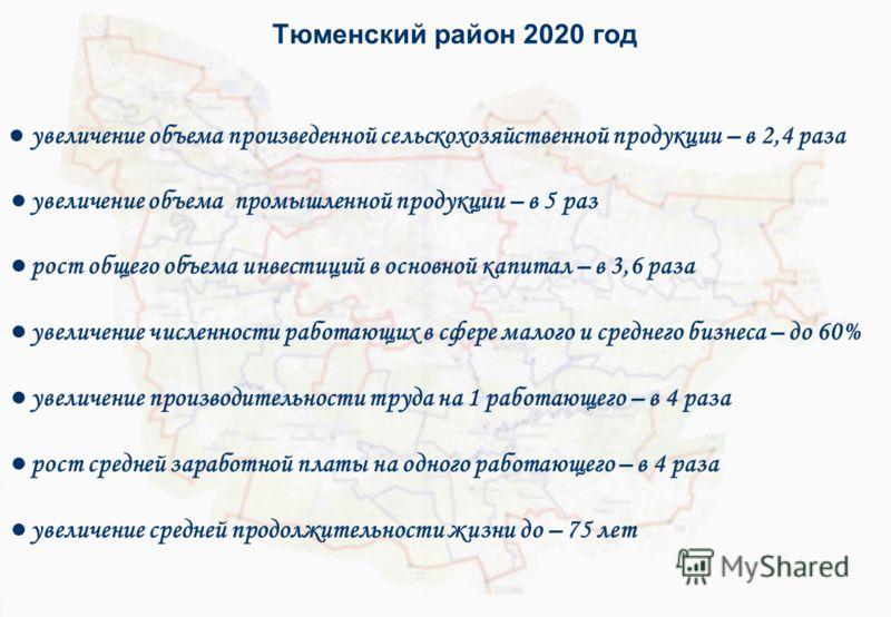 Тюменский район 2020 год увеличение объема произведенной сельскохозяйственной продукции – в 2,4 раза увеличение объема промышленной продукции – в 5 раз рост общего объема инвестиций в основной капитал – в 3,6 раза увеличение численности работающих в