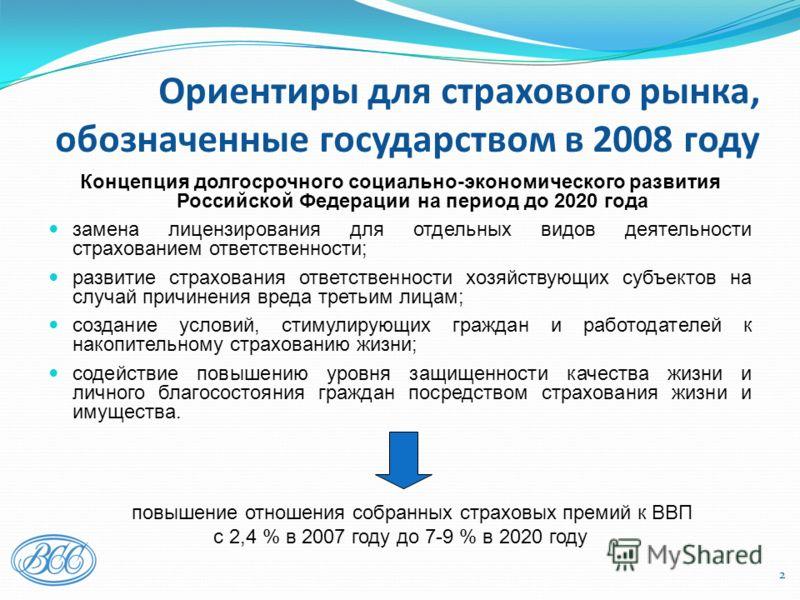 Ориентиры для страхового рынка, обозначенные государством в 2008 году Концепция долгосрочного социально-экономического развития Российской Федерации на период до 2020 года замена лицензирования для отдельных видов деятельности страхованием ответствен