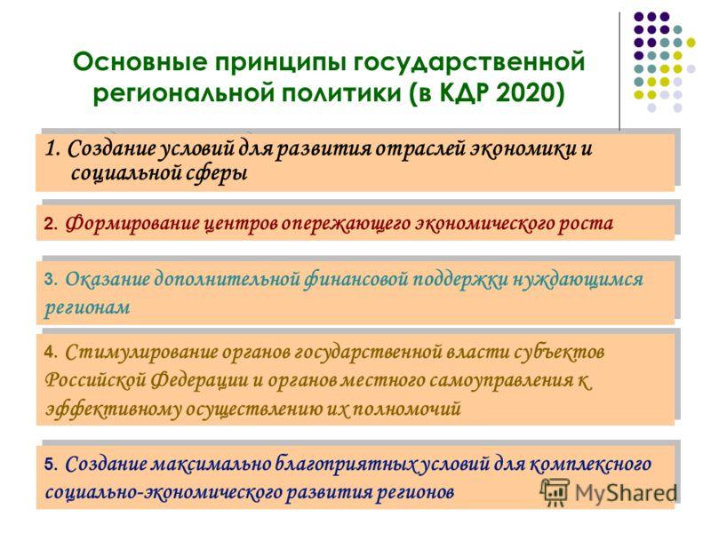Основные принципы государственной региональной политики (в КДР 2020) 1. Создание условий для развития отраслей экономики и социальной сферы 2. Формирование центров опережающего экономического роста 3. Оказание дополнительной финансовой поддержки нужд