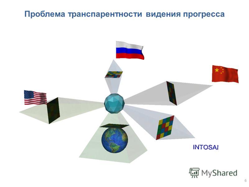 Проблема транспарентности видения прогресса 6