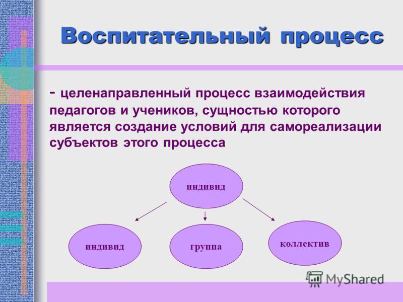 Воспитательный процесс - целенаправленный процесс взаимодействия педагогов и учеников, сущностью которого является создание условий для самореализации субъектов этого процесса индивидгруппа индивид коллектив
