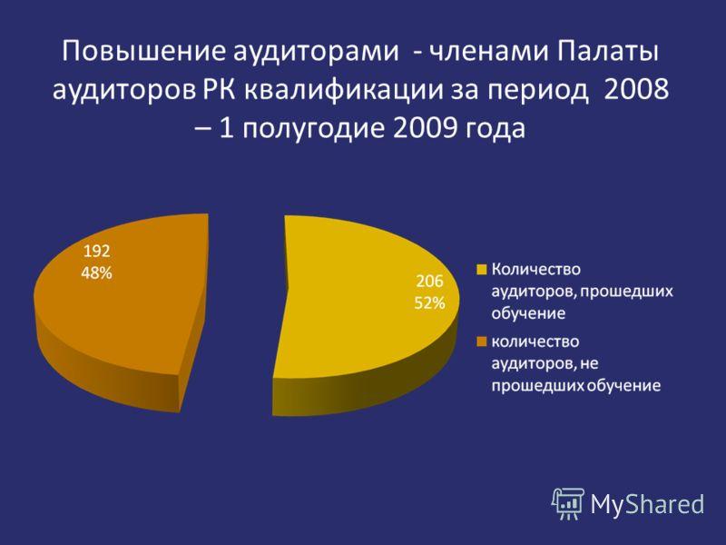 Повышение аудиторами - членами Палаты аудиторов РК квалификации за период 2008 – 1 полугодие 2009 года