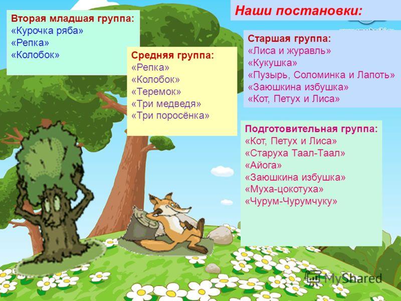Вторая младшая группа: «Курочка ряба» «Репка» «Колобок» Средняя группа: «Репка» «Колобок» «Теремок» «Три медведя» «Три поросёнка» Старшая группа: «Лиса и журавль» «Кукушка» «Пузырь, Соломинка и Лапоть» «Заюшкина избушка» «Кот, Петух и Лиса» Подготови