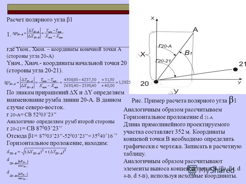 Рис. Пример расчета полярного угла β 1 Расчет полярного угла β1 1. где Yкон., Xкон. – координаты конечной точки А (стороны угла 20-А) Yнач., Xнач.- координаты начальной точки 20 (стороны угла 20-21). По знакам приращений Х и Y определяем наименование