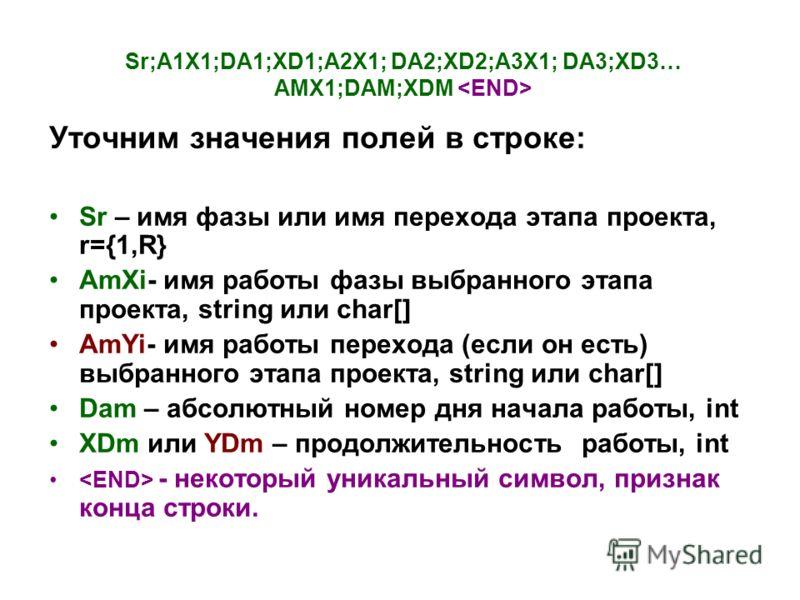 Sr;A1X1;DA1;XD1;A2X1; DA2;XD2;A3X1; DA3;XD3… AMX1;DAM;XDM Уточним значения полей в строке: Sr – имя фазы или имя перехода этапа проекта, r={1,R} AmXi- имя работы фазы выбранного этапа проекта, string или char[] AmYi- имя работы перехода (если он есть