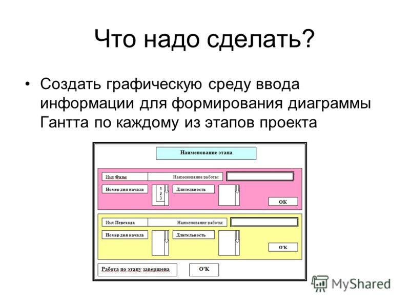 Что надо сделать? Создать графическую среду ввода информации для формирования диаграммы Гантта по каждому из этапов проекта
